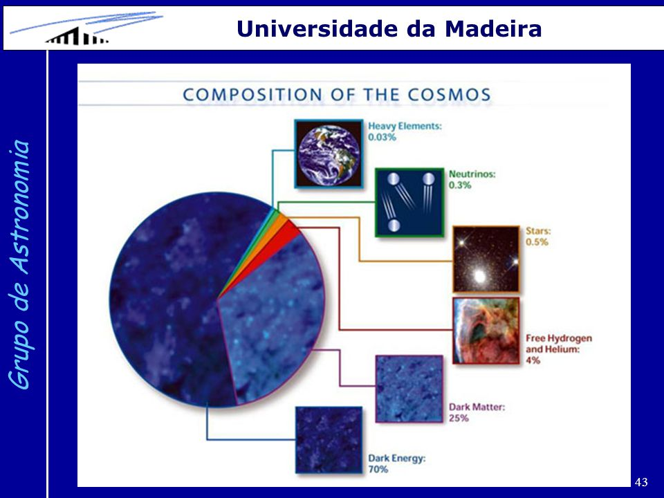 43 Grupo de Astronomia Universidade da Madeira