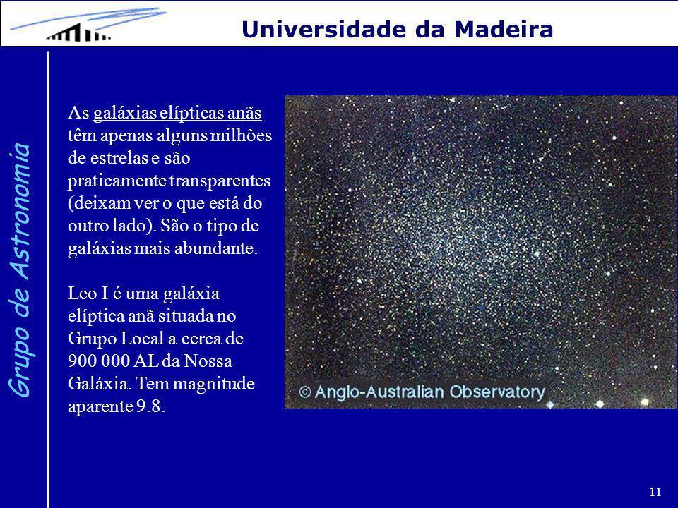 11 Grupo de Astronomia Universidade da Madeira As galáxias elípticas anãs têm apenas alguns milhões de estrelas e são praticamente transparentes (deixam ver o que está do outro lado).