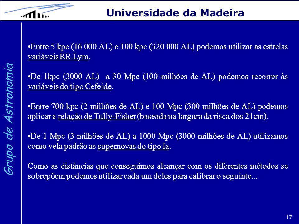 17 Grupo de Astronomia Universidade da Madeira Entre 5 kpc (16 000 AL) e 100 kpc (320 000 AL) podemos utilizar as estrelas variáveis RR Lyra.