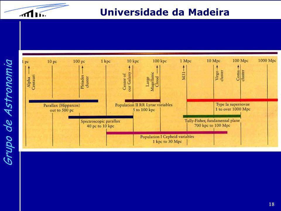 18 Grupo de Astronomia Universidade da Madeira