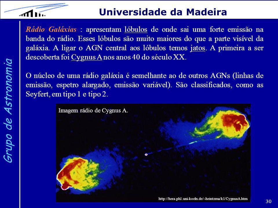 30 Grupo de Astronomia Universidade da Madeira Rádio Galáxias : apresentam lóbulos de onde sai uma forte emissão na banda do rádio.