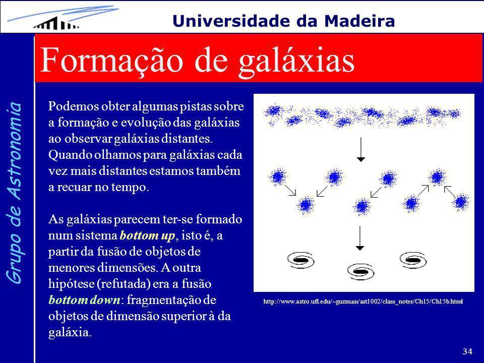 34 Grupo de Astronomia Universidade da Madeira Formação de galáxias Podemos obter algumas pistas sobre a formação e evolução das galáxias ao observar galáxias distantes.