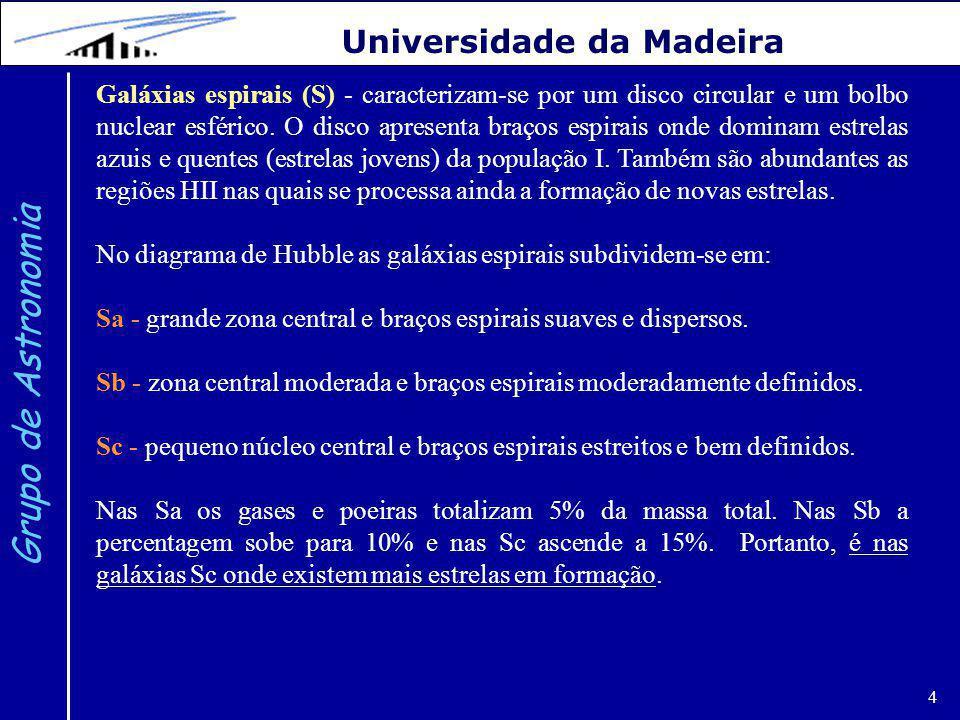 4 Grupo de Astronomia Universidade da Madeira Galáxias espirais (S) - caracterizam-se por um disco circular e um bolbo nuclear esférico.