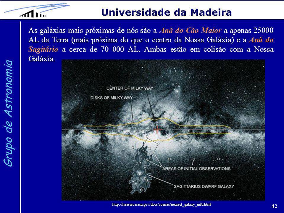 42 Grupo de Astronomia Universidade da Madeira As galáxias mais próximas de nós são a Anã do Cão Maior a apenas 25000 AL da Terra (mais próxima do que o centro da Nossa Galáxia) e a Anã do Sagitário a cerca de 70 000 AL.