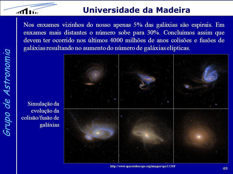 49 Grupo de Astronomia Universidade da Madeira Nos enxames vizinhos do nosso apenas 5% das galáxias são espirais.