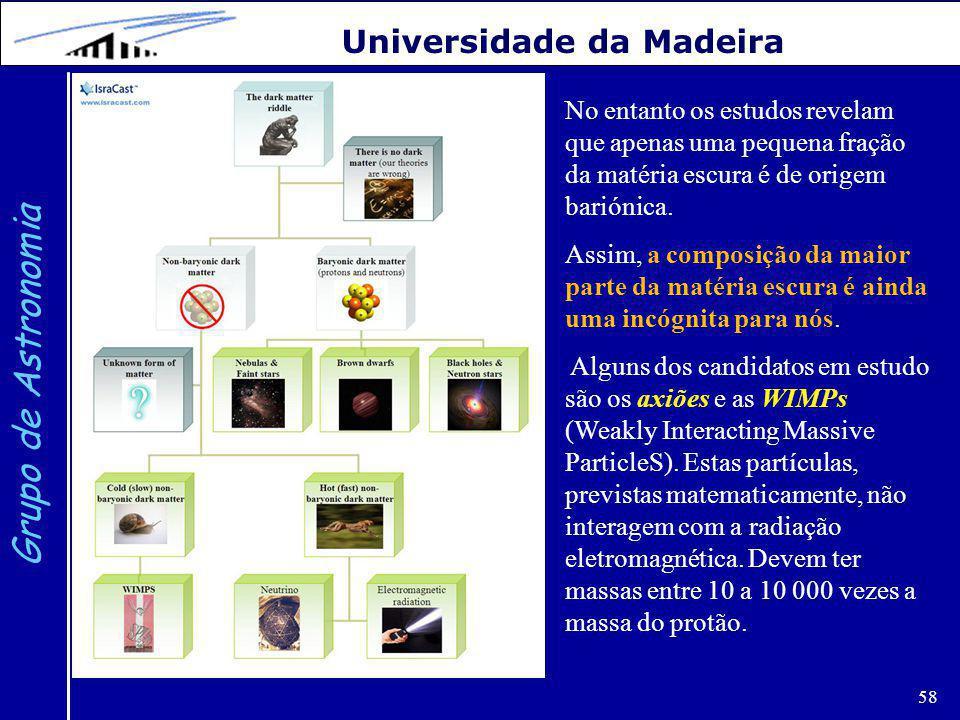 58 Grupo de Astronomia Universidade da Madeira No entanto os estudos revelam que apenas uma pequena fração da matéria escura é de origem bariónica.