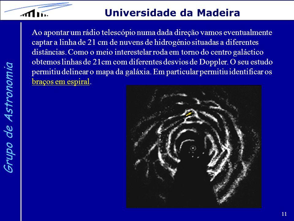 11 Grupo de Astronomia Universidade da Madeira Ao apontar um rádio telescópio numa dada direção vamos eventualmente captar a linha de 21 cm de nuvens