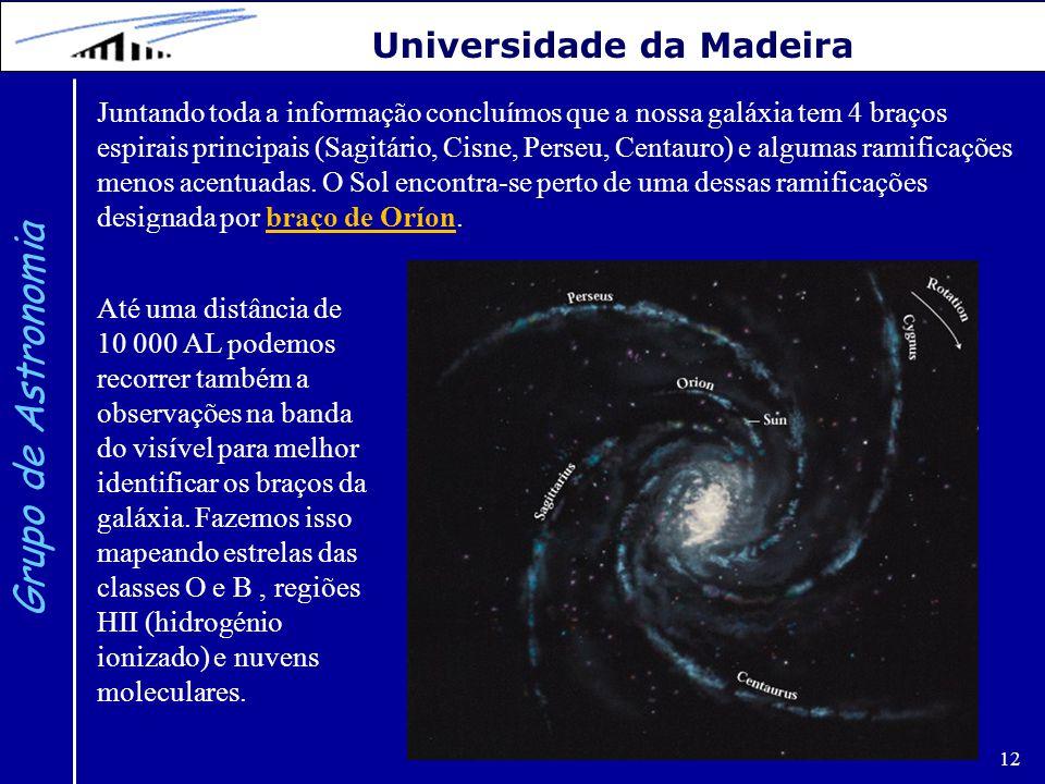 12 Grupo de Astronomia Universidade da Madeira Juntando toda a informação concluímos que a nossa galáxia tem 4 braços espirais principais (Sagitário,
