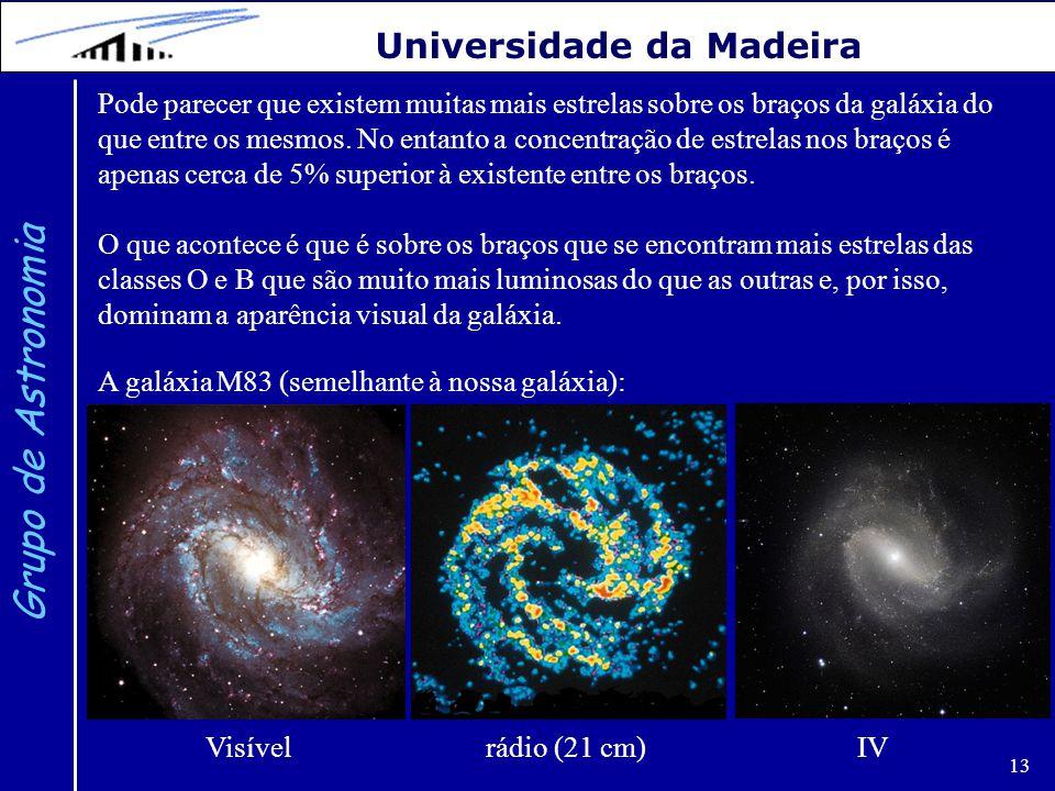 13 Grupo de Astronomia Universidade da Madeira Pode parecer que existem muitas mais estrelas sobre os braços da galáxia do que entre os mesmos. No ent