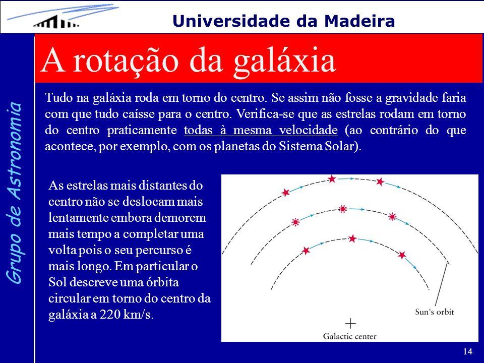14 Grupo de Astronomia Universidade da Madeira A rotação da galáxia Tudo na galáxia roda em torno do centro. Se assim não fosse a gravidade faria com