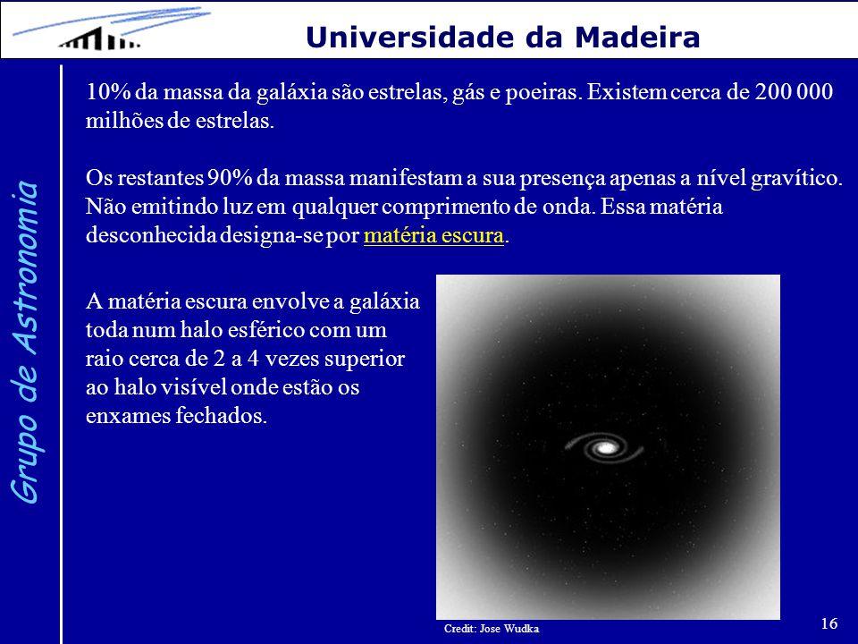 16 Grupo de Astronomia Universidade da Madeira 10% da massa da galáxia são estrelas, gás e poeiras. Existem cerca de 200 000 milhões de estrelas. Os r
