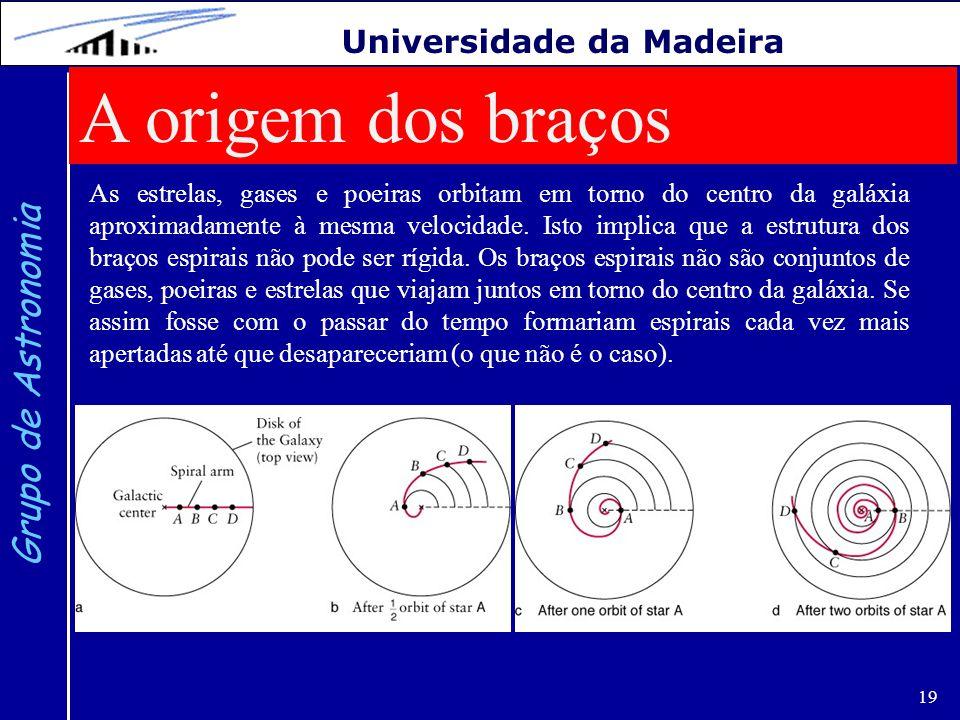 19 Grupo de Astronomia Universidade da Madeira A origem dos braços As estrelas, gases e poeiras orbitam em torno do centro da galáxia aproximadamente