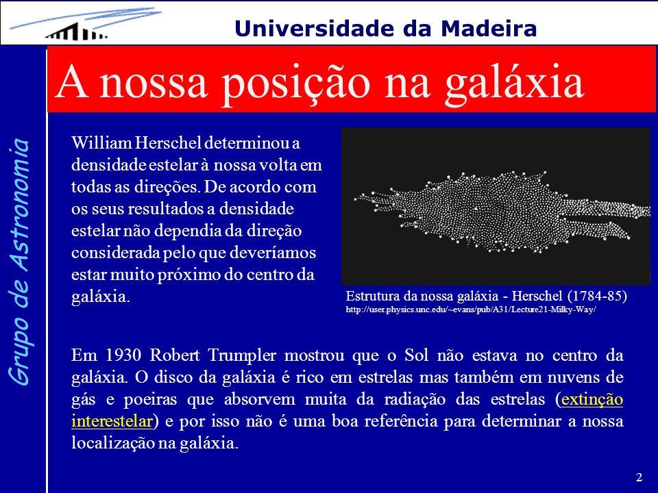 2 Grupo de Astronomia Universidade da Madeira A nossa posição na galáxia Estrutura da nossa galáxia - Herschel (1784-85) http://user.physics.unc.edu/~
