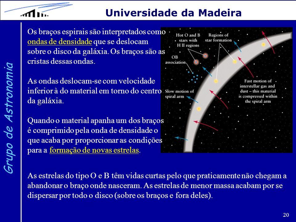 20 Grupo de Astronomia Universidade da Madeira Os braços espirais são interpretados como ondas de densidade que se deslocam sobre o disco da galáxia.