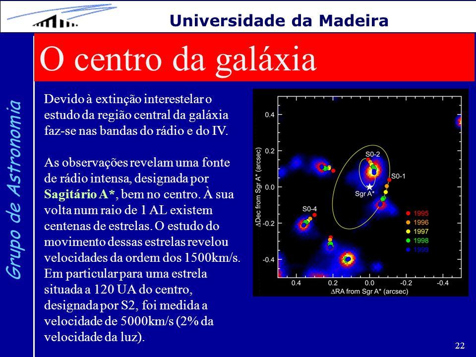 22 Grupo de Astronomia Universidade da Madeira Devido à extinção interestelar o estudo da região central da galáxia faz-se nas bandas do rádio e do IV