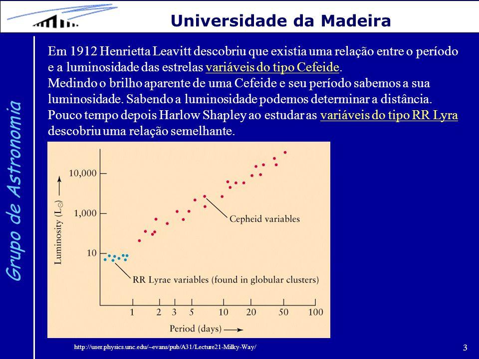3 Grupo de Astronomia Universidade da Madeira Em 1912 Henrietta Leavitt descobriu que existia uma relação entre o período e a luminosidade das estrela