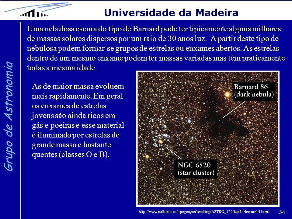 34 Grupo de Astronomia Universidade da Madeira Uma nebulosa escura do tipo de Barnard pode ter tipicamente alguns milhares de massas solares dispersos