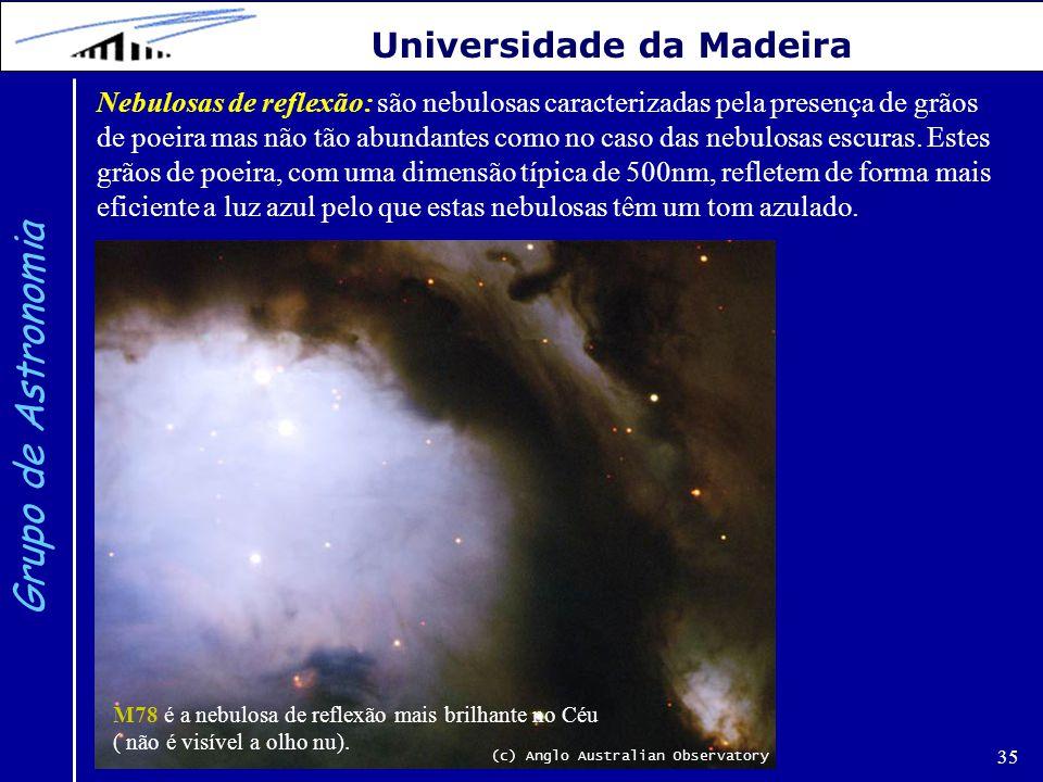 35 Grupo de Astronomia Universidade da Madeira Nebulosas de reflexão: são nebulosas caracterizadas pela presença de grãos de poeira mas não tão abunda