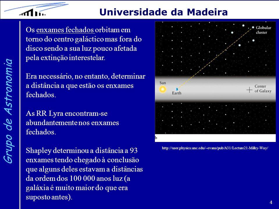 4 Grupo de Astronomia Universidade da Madeira Os enxames fechados orbitam em torno do centro galáctico mas fora do disco sendo a sua luz pouco afetada