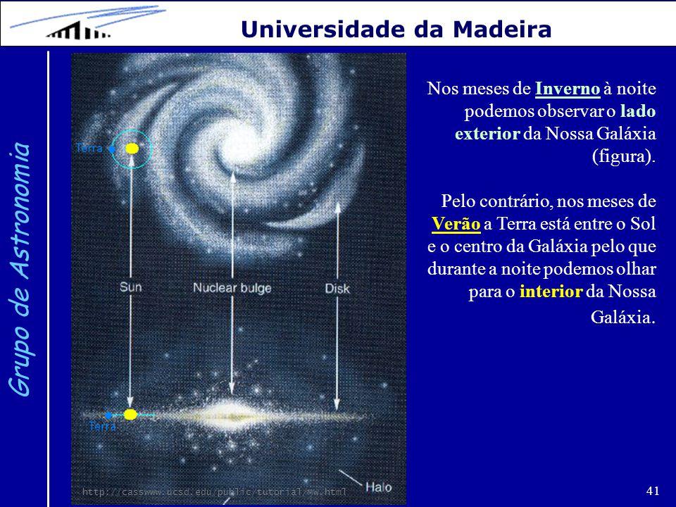 41 Grupo de Astronomia Universidade da Madeira http://casswww.ucsd.edu/public/tutorial/MW.html Nos meses de Inverno à noite podemos observar o lado ex