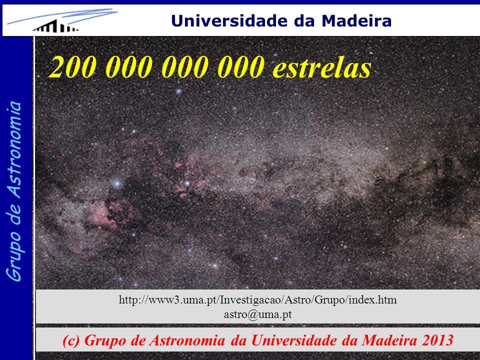 42 Grupo de Astronomia Universidade da Madeira (c) Grupo de Astronomia da Universidade da Madeira 2013 http://www3.uma.pt/Investigacao/Astro/Grupo/ind
