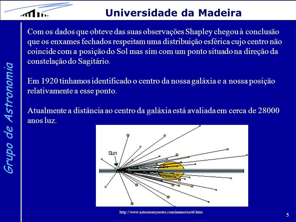 5 Grupo de Astronomia Universidade da Madeira Com os dados que obteve das suas observações Shapley chegou à conclusão que os enxames fechados respeita