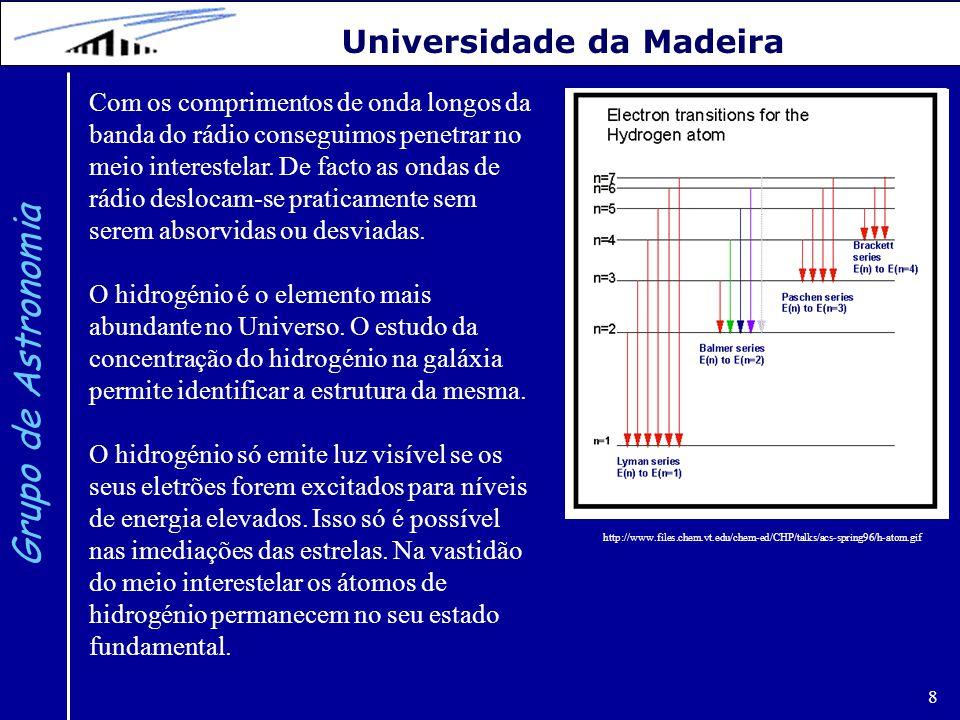 8 Grupo de Astronomia Universidade da Madeira Com os comprimentos de onda longos da banda do rádio conseguimos penetrar no meio interestelar. De facto