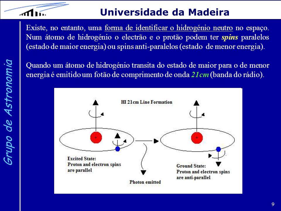 9 Grupo de Astronomia Universidade da Madeira Existe, no entanto, uma forma de identificar o hidrogénio neutro no espaço. Num átomo de hidrogénio o el