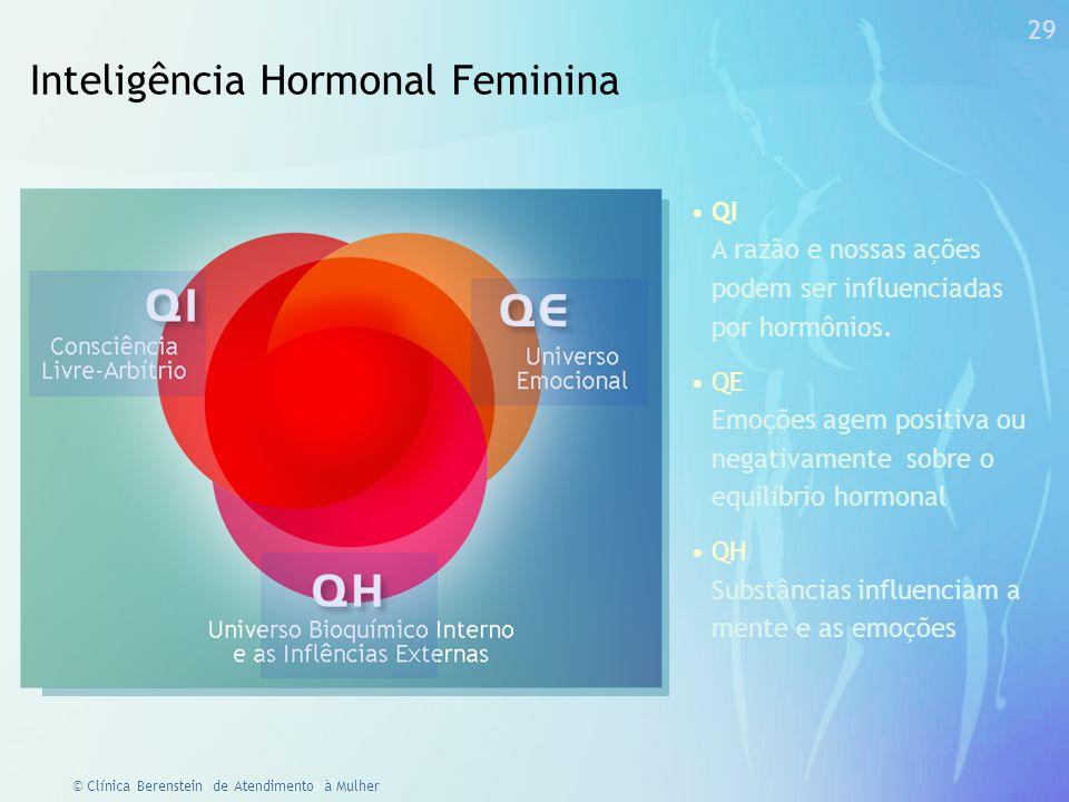28 © Clínica Berenstein de Atendimento à Mulher A grande equação  estímulos externos vão para diferentes locais do SNC, daí para o hipotálamo que codifica e organiza estes estímulos, percebendo como está a hemostasia, o equilíbrio do nosso organismo, levando em conta, não só o que é fisiológico, mas também o emocional e a partir disto haverá a liberação de hormônios que controlarão os níveis de eletrólitos, o quanto devemos ingerir de água, a temperatura do nosso corpo, os ciclos menstruais da mulher, o quanto de leite uma nutriz produz.
