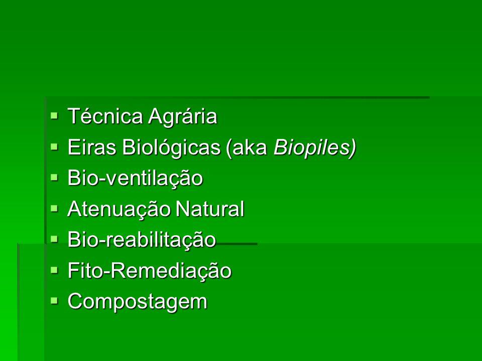 Técnica Agrária  Eiras Biológicas (aka Biopiles)  Bio-ventilação  Atenuação Natural  Bio-reabilitação  Fito-Remediação  Compostagem