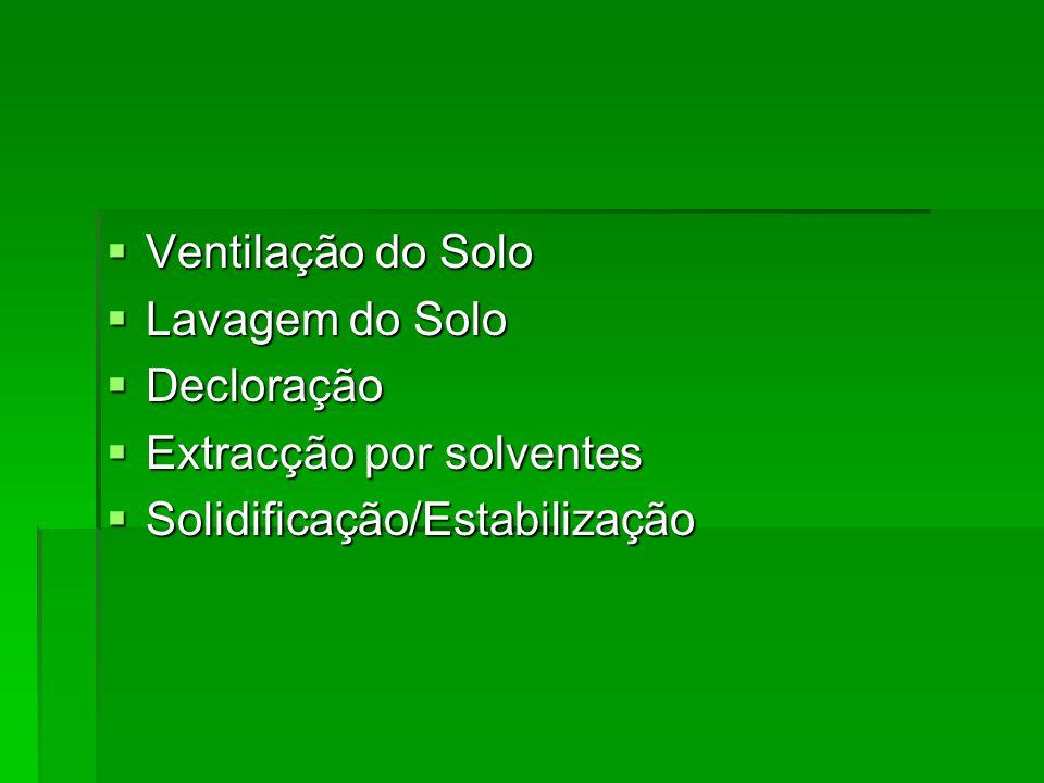  Ventilação do Solo  Lavagem do Solo  Decloração  Extracção por solventes  Solidificação/Estabilização