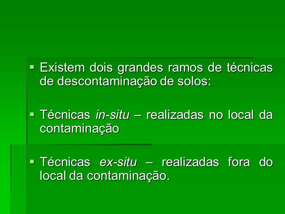  Existem dois grandes ramos de técnicas de descontaminação de solos:  Técnicas in-situ – realizadas no local da contaminação  Técnicas ex-situ – re