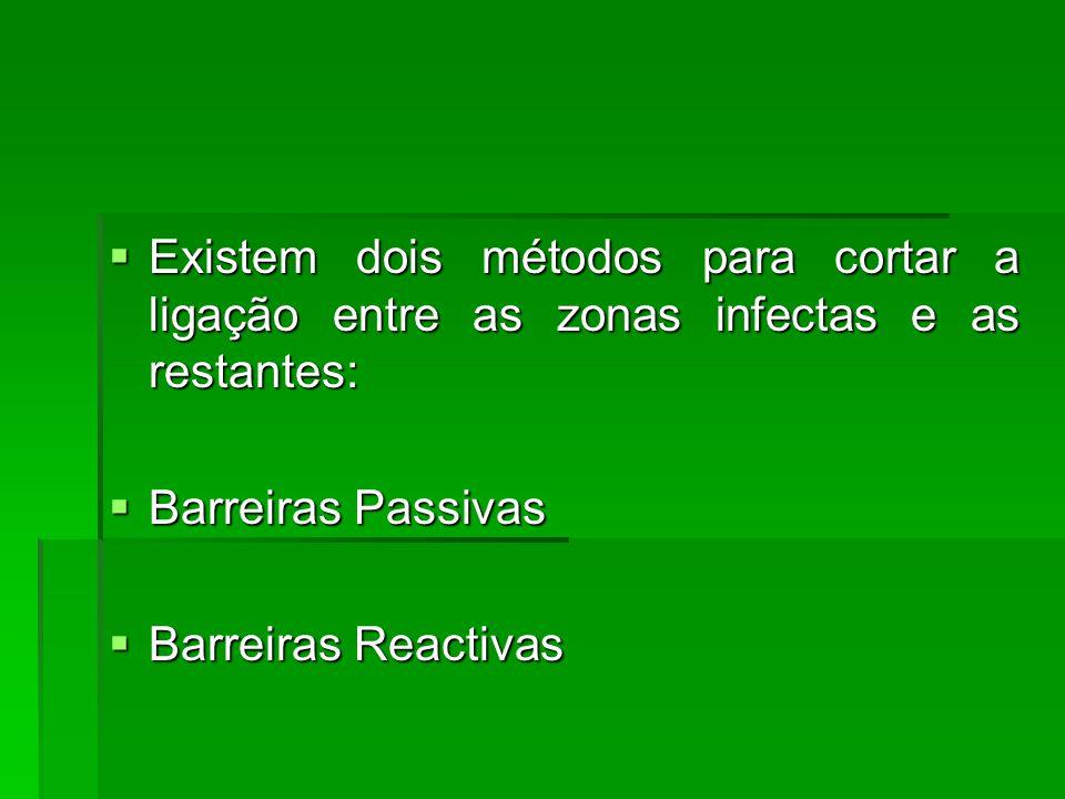  Existem dois métodos para cortar a ligação entre as zonas infectas e as restantes:  Barreiras Passivas  Barreiras Reactivas