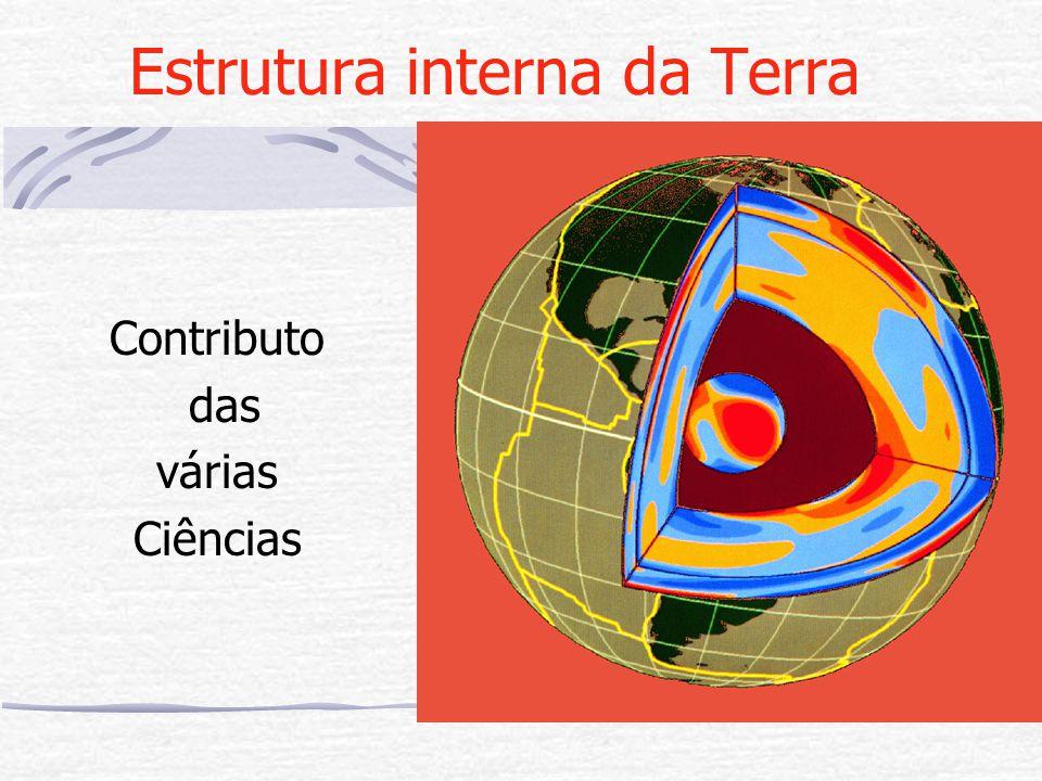 Estrutura interna da Terra Contributo das várias Ciências