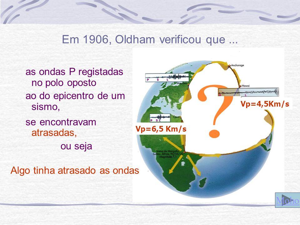 Em 1906, Oldham verificou que...