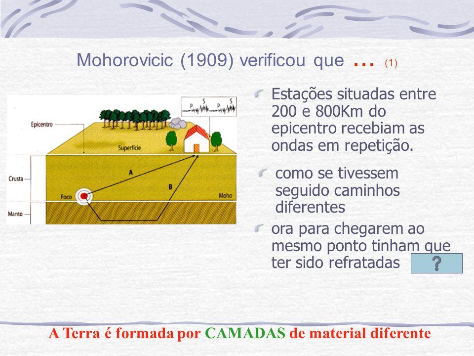 Mohorovicic (1909) verificou que...