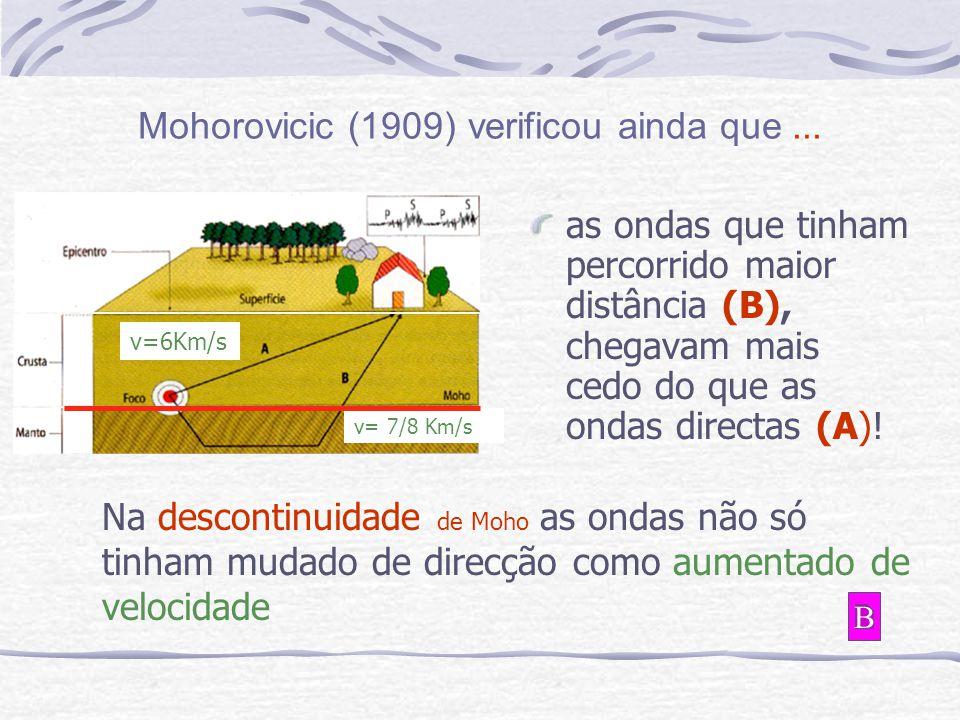Mohorovicic (1909) verificou ainda que...