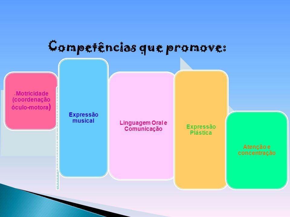 Competências que promove: - Motricidade (coordenação óculo-motora ) - Conhecimentos do Mundo/Aendizagens;- Conhecimentos do Mundo/Aendizagens; Express