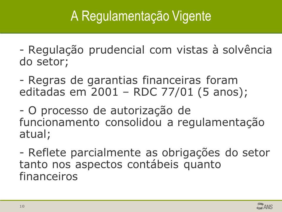 10 A Regulamentação Vigente - Regulação prudencial com vistas à solvência do setor; - Regras de garantias financeiras foram editadas em 2001 – RDC 77/01 (5 anos); - O processo de autorização de funcionamento consolidou a regulamentação atual; - Reflete parcialmente as obrigações do setor tanto nos aspectos contábeis quanto financeiros