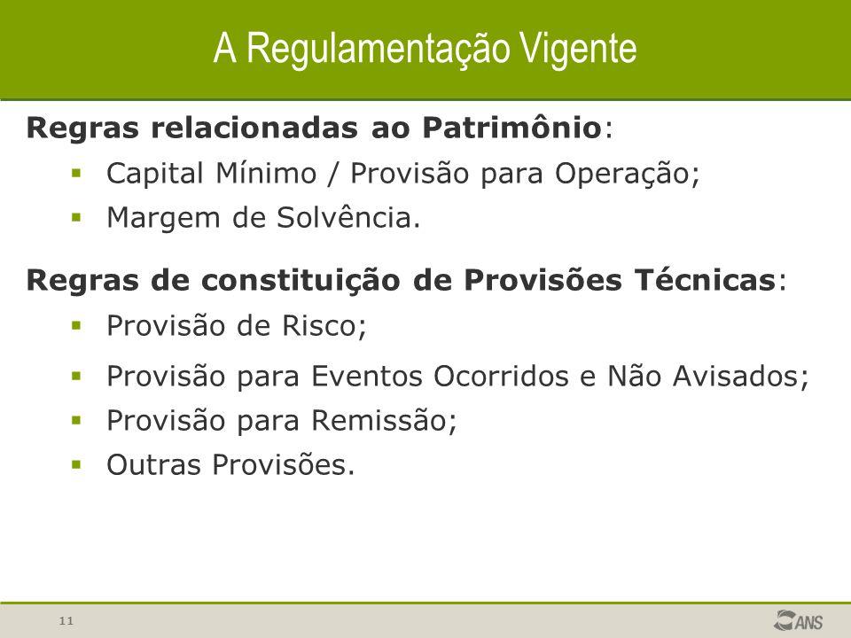 11 A Regulamentação Vigente Regras relacionadas ao Patrimônio:  Capital Mínimo / Provisão para Operação;  Margem de Solvência.