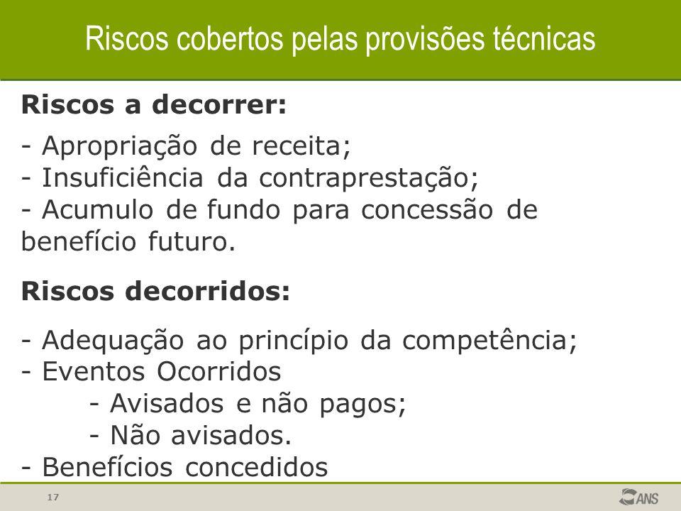 17 Riscos cobertos pelas provisões técnicas Riscos a decorrer: - Apropriação de receita; - Insuficiência da contraprestação; - Acumulo de fundo para concessão de benefício futuro.