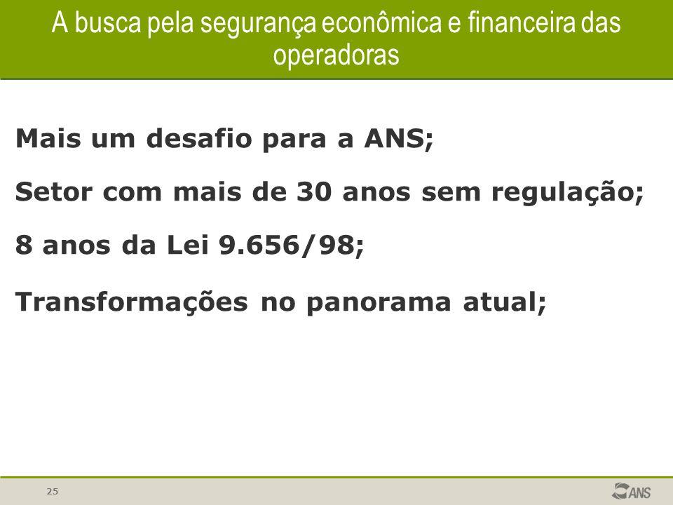 25 A busca pela segurança econômica e financeira das operadoras Mais um desafio para a ANS; Setor com mais de 30 anos sem regulação; 8 anos da Lei 9.6