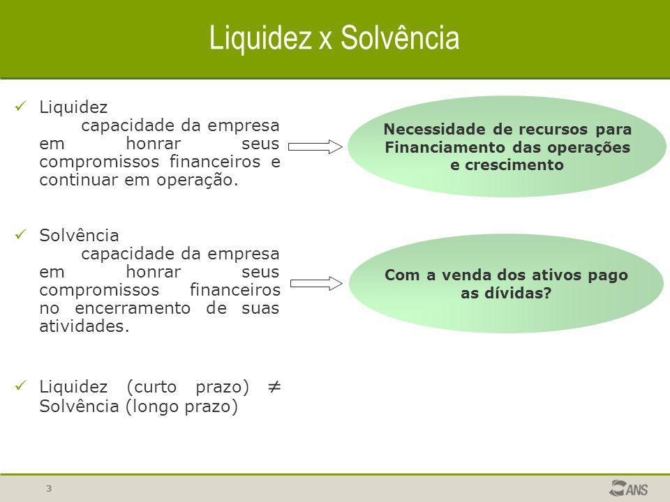 3 Liquidez x Solvência Liquidez capacidade da empresa em honrar seus compromissos financeiros e continuar em operação. Solvência capacidade da empresa