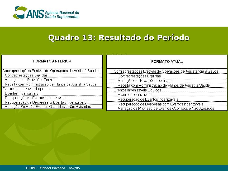 DIOPE - Manoel Pacheco - nov/05 Quadro 13: Resultado do Período