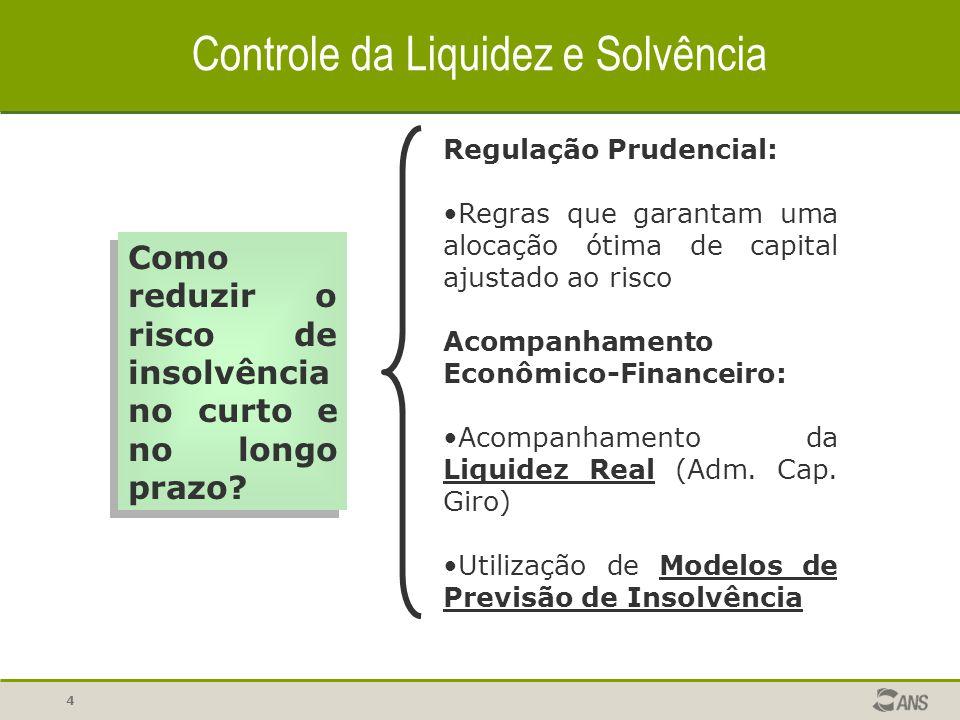 4 Controle da Liquidez e Solvência Como reduzir o risco de insolvência no curto e no longo prazo? Regulação Prudencial: Regras que garantam uma alocaç
