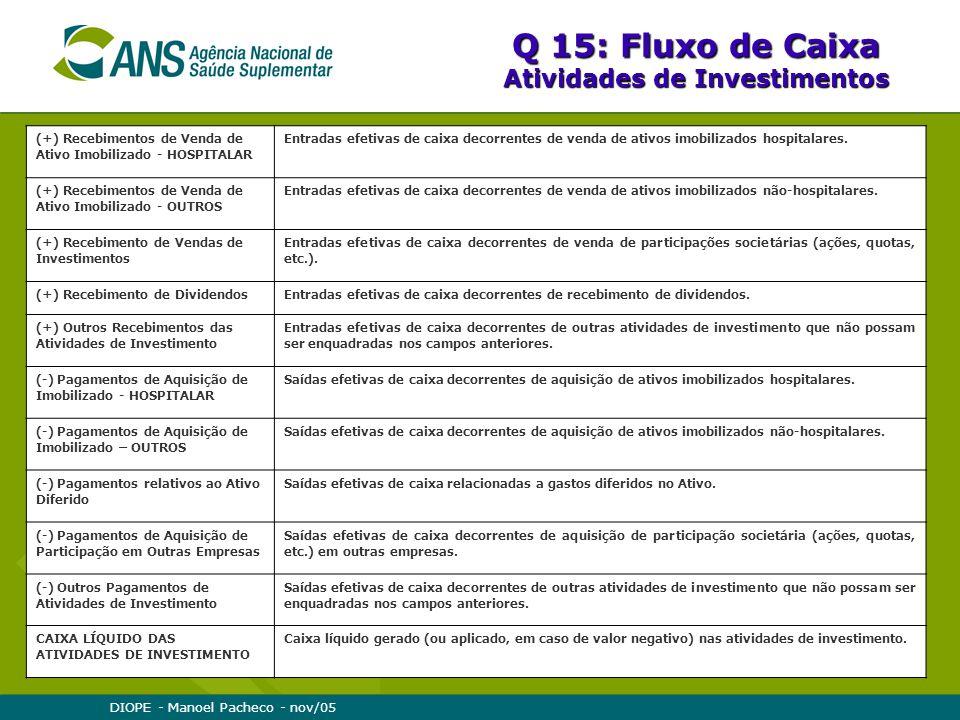 DIOPE - Manoel Pacheco - nov/05 Q 15: Fluxo de Caixa Atividades de Investimentos (+) Recebimentos de Venda de Ativo Imobilizado - HOSPITALAR Entradas efetivas de caixa decorrentes de venda de ativos imobilizados hospitalares.