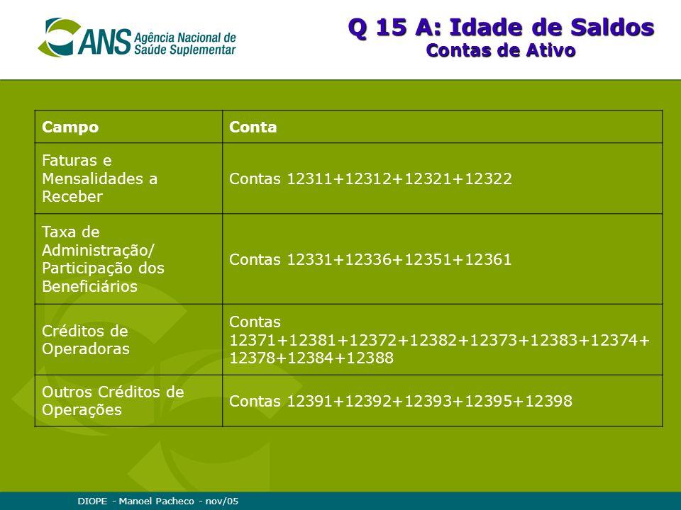 DIOPE - Manoel Pacheco - nov/05 Q 15 A: Idade de Saldos Contas de Ativo CampoConta Faturas e Mensalidades a Receber Contas 12311+12312+12321+12322 Tax