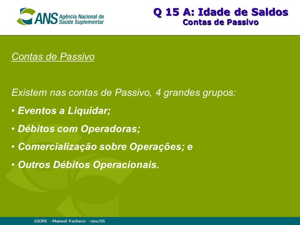 DIOPE - Manoel Pacheco - nov/05 Q 15 A: Idade de Saldos Contas de Passivo Existem nas contas de Passivo, 4 grandes grupos: Eventos a Liquidar; Débitos
