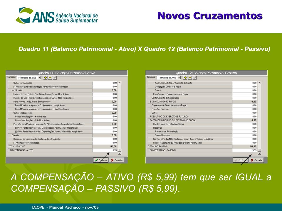 DIOPE - Manoel Pacheco - nov/05 Novos Cruzamentos A COMPENSAÇÃO – ATIVO (R$ 5,99) tem que ser IGUAL a COMPENSAÇÃO – PASSIVO (R$ 5,99).