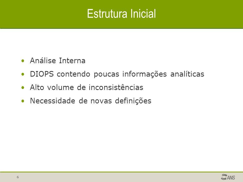 6 Estrutura Inicial Análise Interna DIOPS contendo poucas informações analíticas Alto volume de inconsistências Necessidade de novas definições